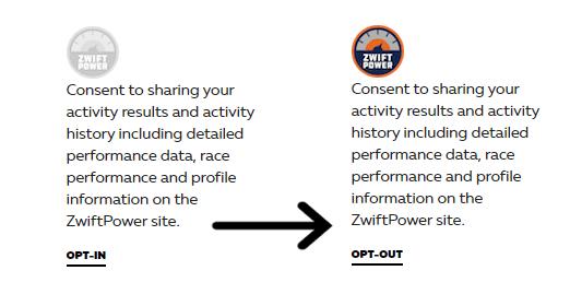 collegamento zwift a zwiftpower